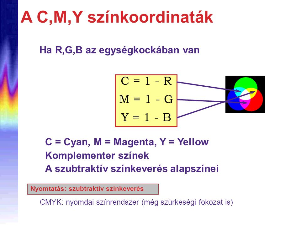 A C,M,Y színkoordinaták C = 1 - R M = 1 - G Y = 1 - B