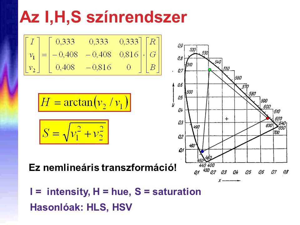 Az I,H,S színrendszer Ez nemlineáris transzformáció!
