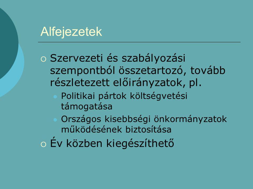 Alfejezetek Szervezeti és szabályozási szempontból összetartozó, tovább részletezett előirányzatok, pl.