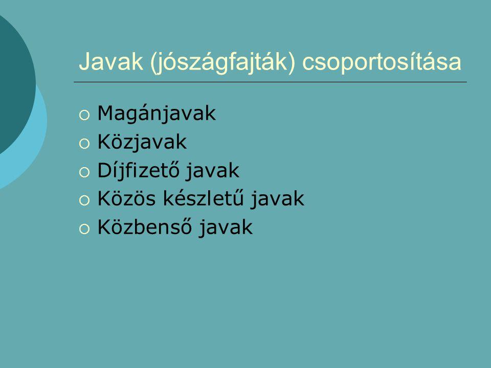 Javak (jószágfajták) csoportosítása