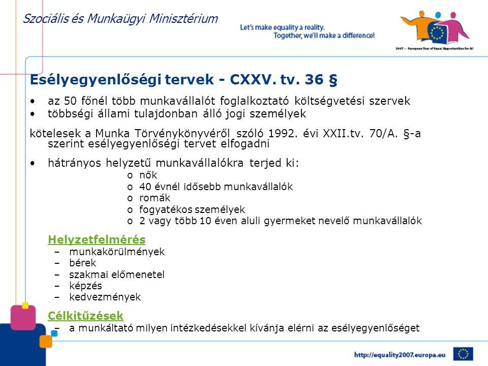 Esélyegyenlőségi tervek - CXXV. tv. 36 §