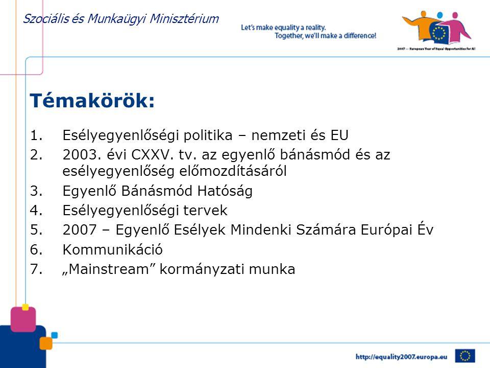 Témakörök: Esélyegyenlőségi politika – nemzeti és EU