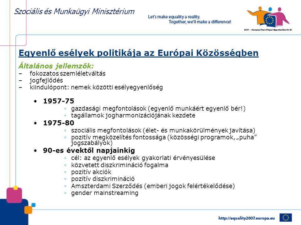 Egyenlő esélyek politikája az Európai Közösségben