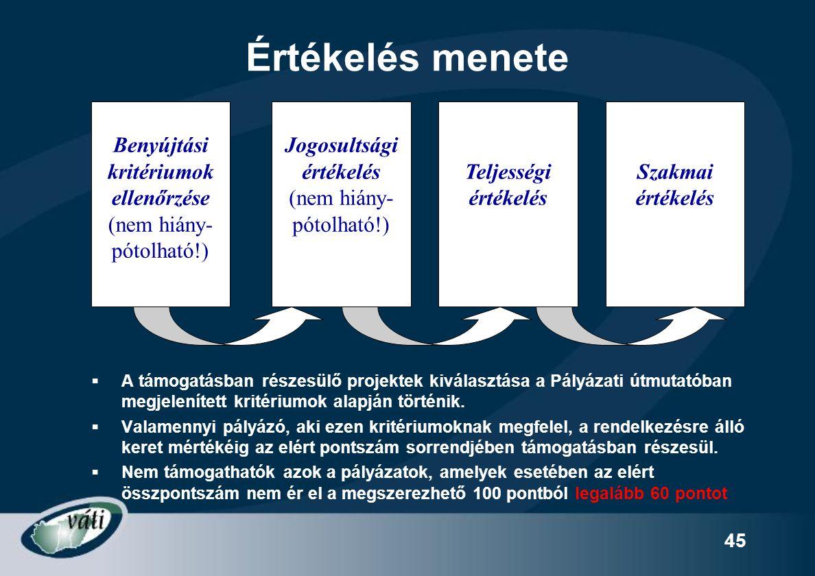 Benyújtási kritériumok ellenőrzése Jogosultsági értékelés