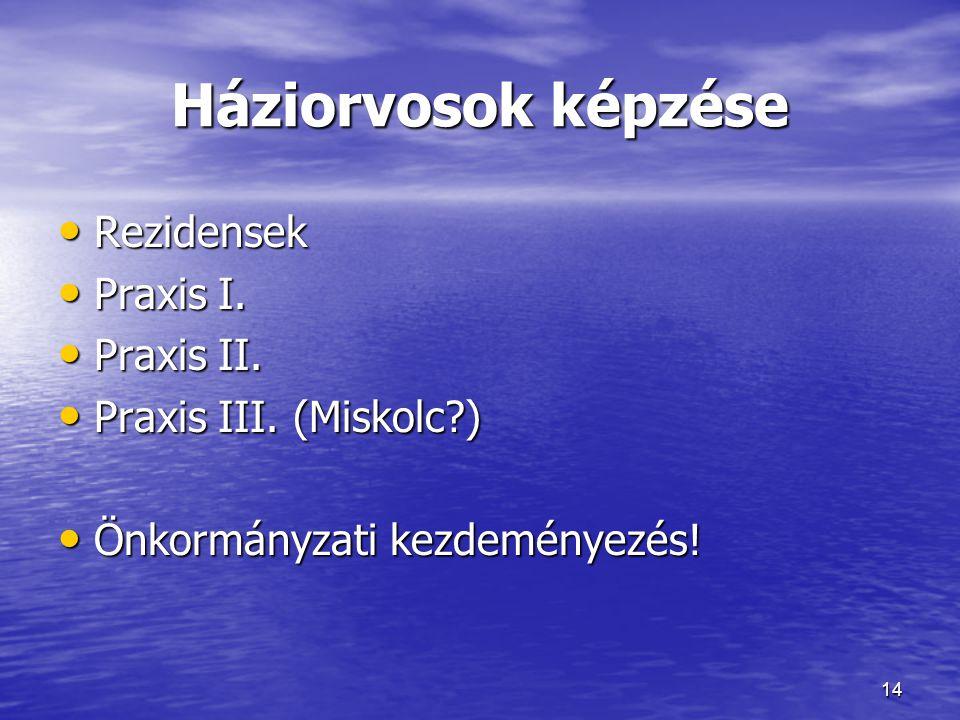 Háziorvosok képzése Rezidensek Praxis I. Praxis II.