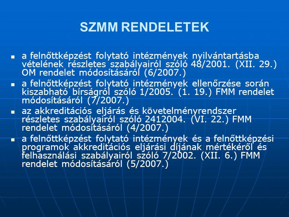 SZMM RENDELETEK