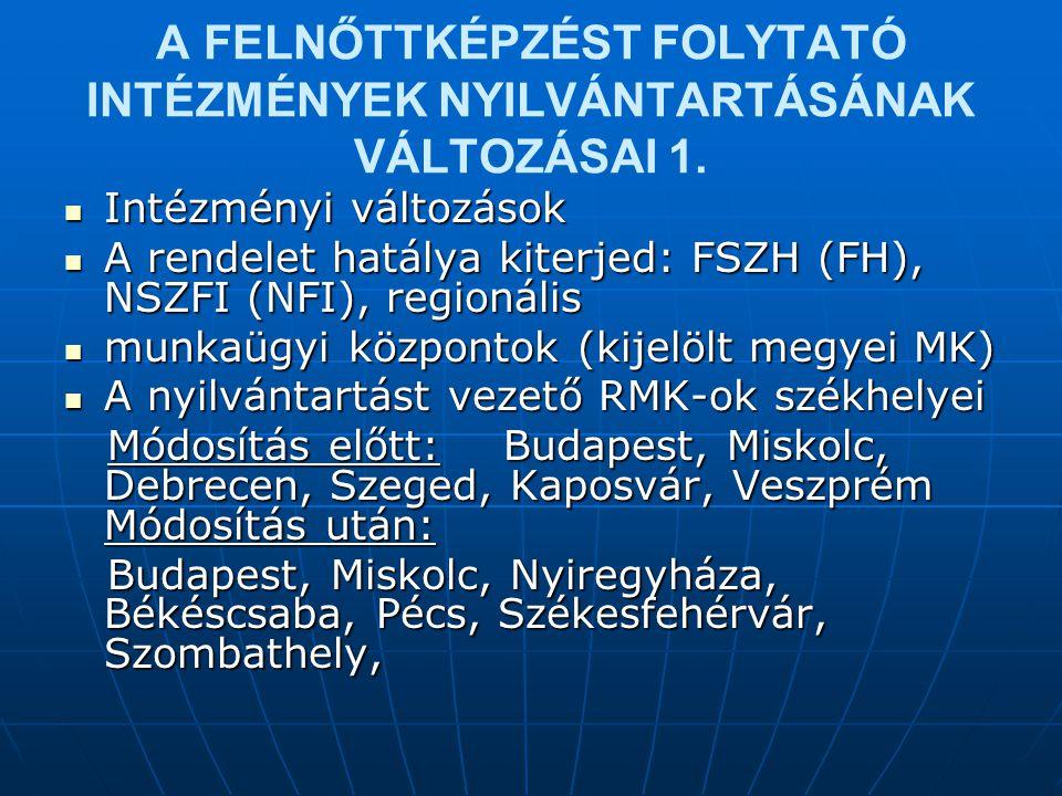 A FELNŐTTKÉPZÉST FOLYTATÓ INTÉZMÉNYEK NYILVÁNTARTÁSÁNAK VÁLTOZÁSAI 1.