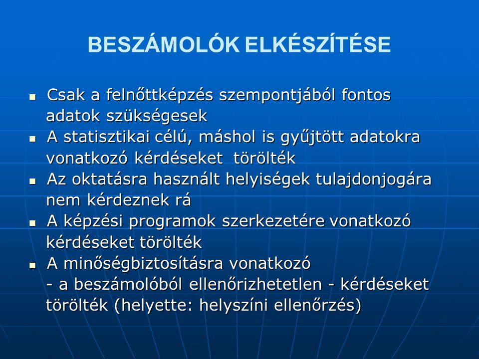 BESZÁMOLÓK ELKÉSZÍTÉSE