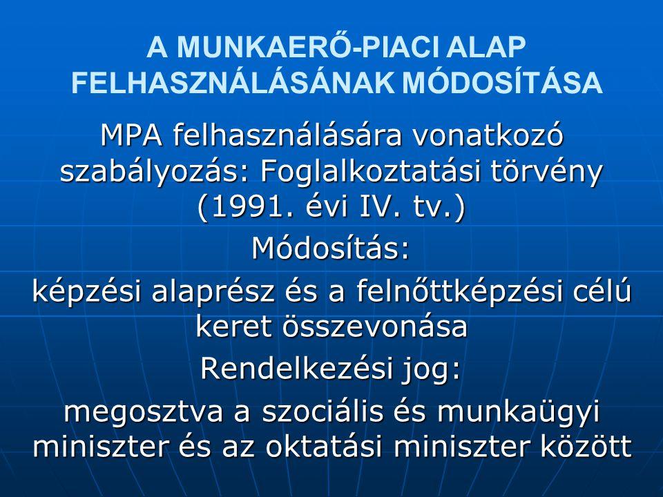 A MUNKAERŐ-PIACI ALAP FELHASZNÁLÁSÁNAK MÓDOSÍTÁSA