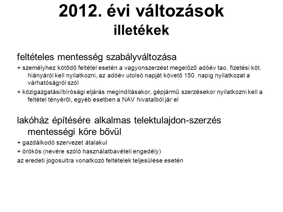 2012. évi változások illetékek