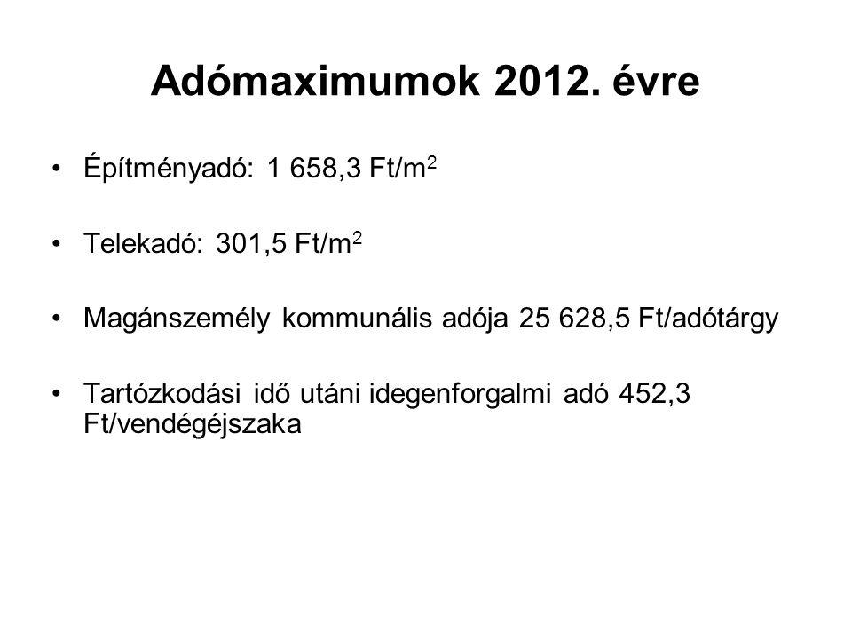 Adómaximumok 2012. évre Építményadó: 1 658,3 Ft/m2