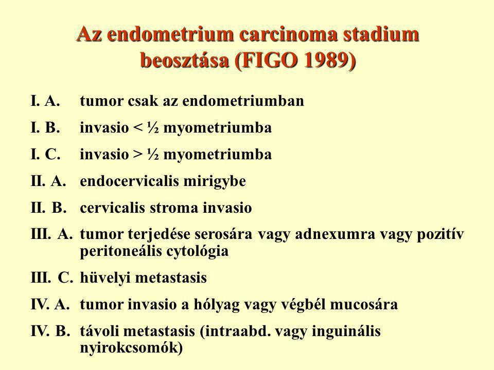 Az endometrium carcinoma stadium beosztása (FIGO 1989)