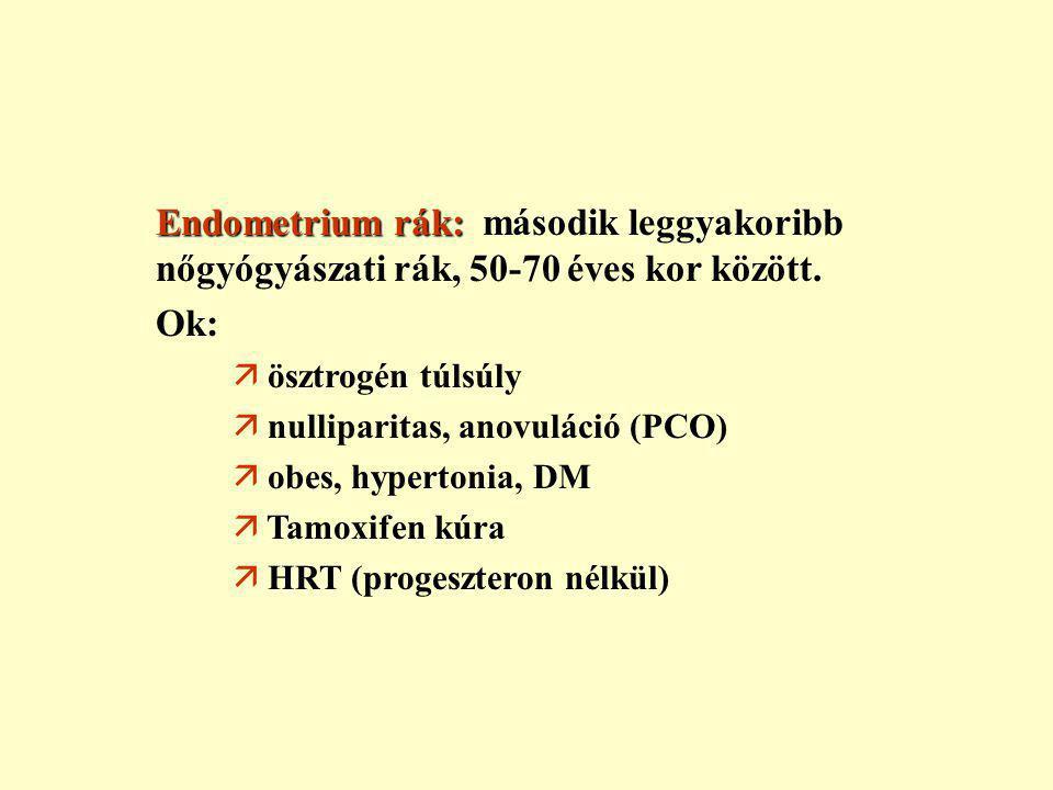Endometrium rák: második leggyakoribb nőgyógyászati rák, 50-70 éves kor között.