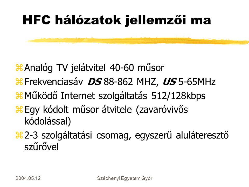 HFC hálózatok jellemzői ma