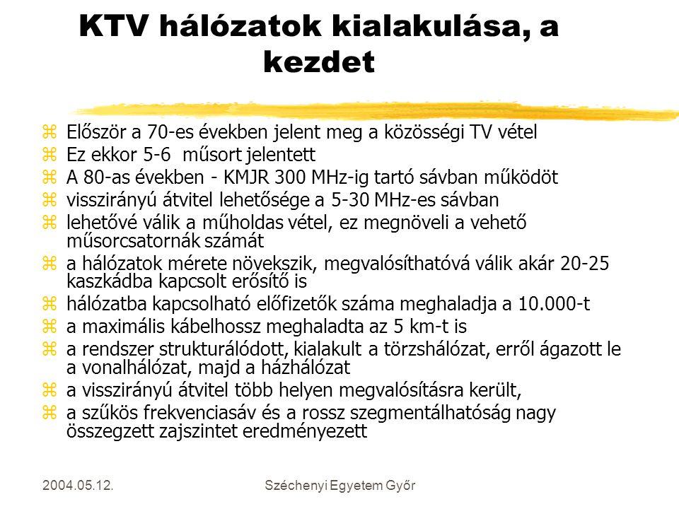 KTV hálózatok kialakulása, a kezdet