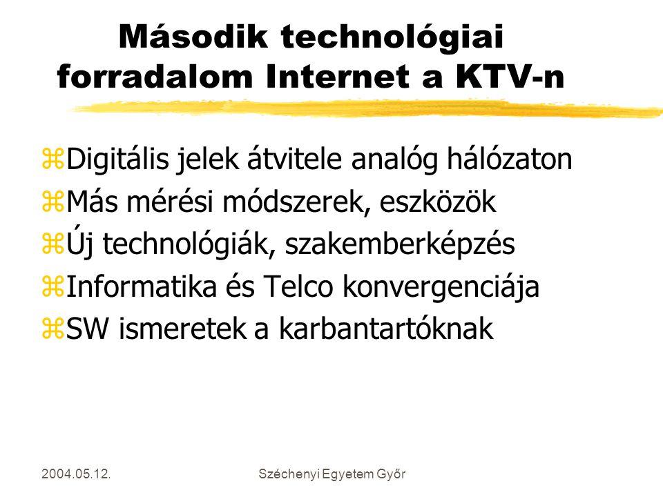 Második technológiai forradalom Internet a KTV-n