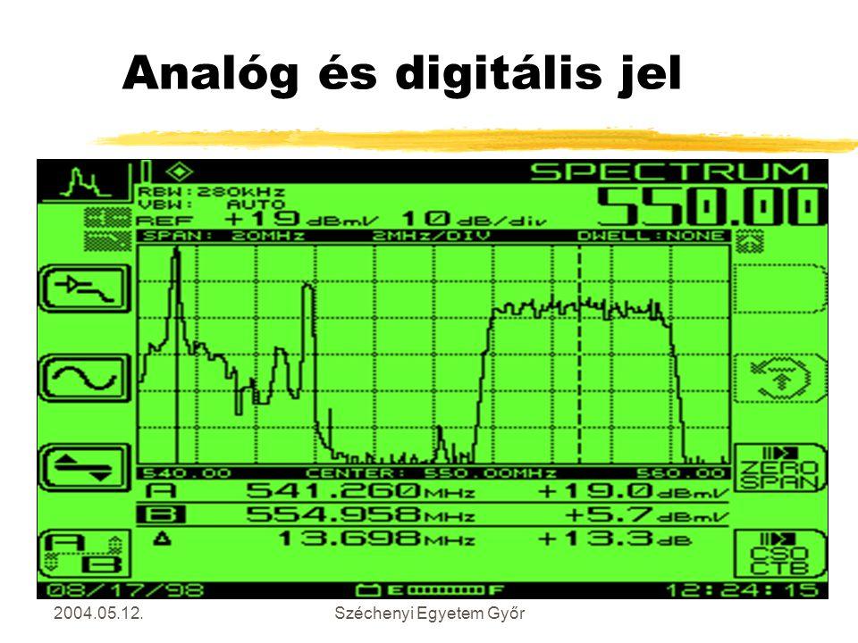 Analóg és digitális jel