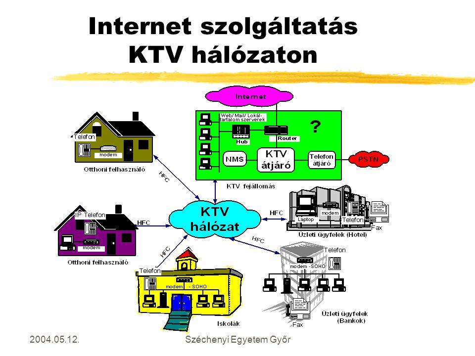 Internet szolgáltatás KTV hálózaton