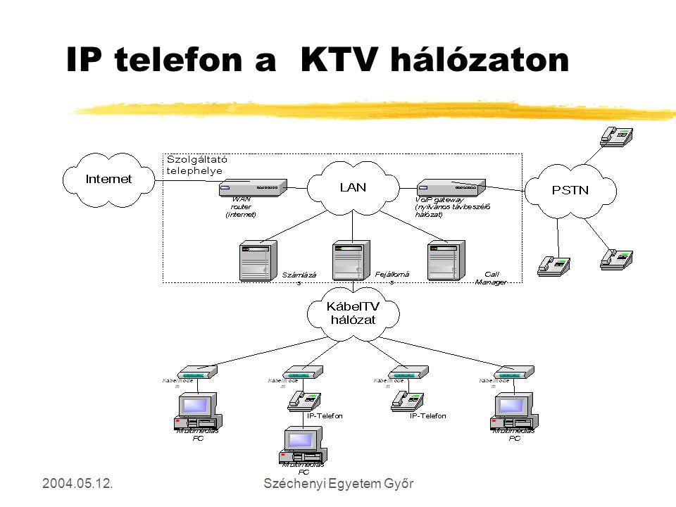 IP telefon a KTV hálózaton