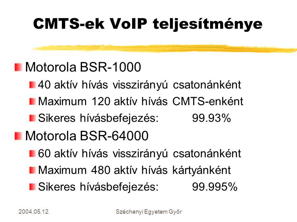 CMTS-ek VoIP teljesítménye