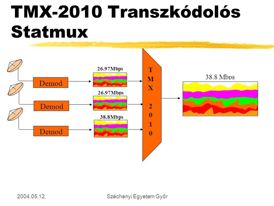 TMX-2010 Transzkódolós Statmux