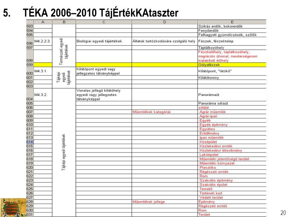 5. TÉKA 2006–2010 TájÉrtékKAtaszter