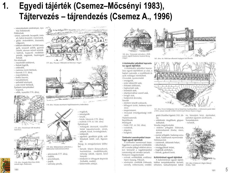 Egyedi tájérték (Csemez–Mőcsényi 1983), Tájtervezés – tájrendezés (Csemez A., 1996)