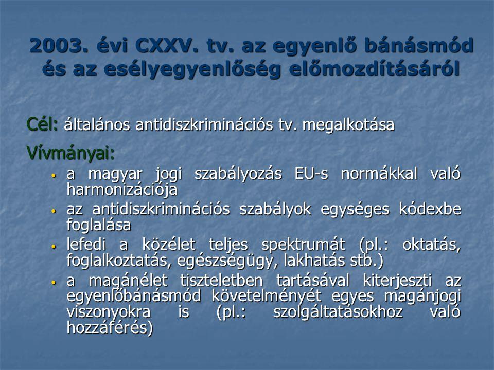 Cél: általános antidiszkriminációs tv. megalkotása Vívmányai:
