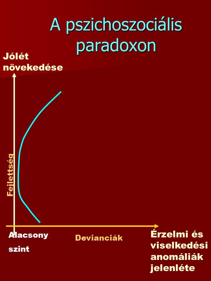 A pszichoszociális paradoxon