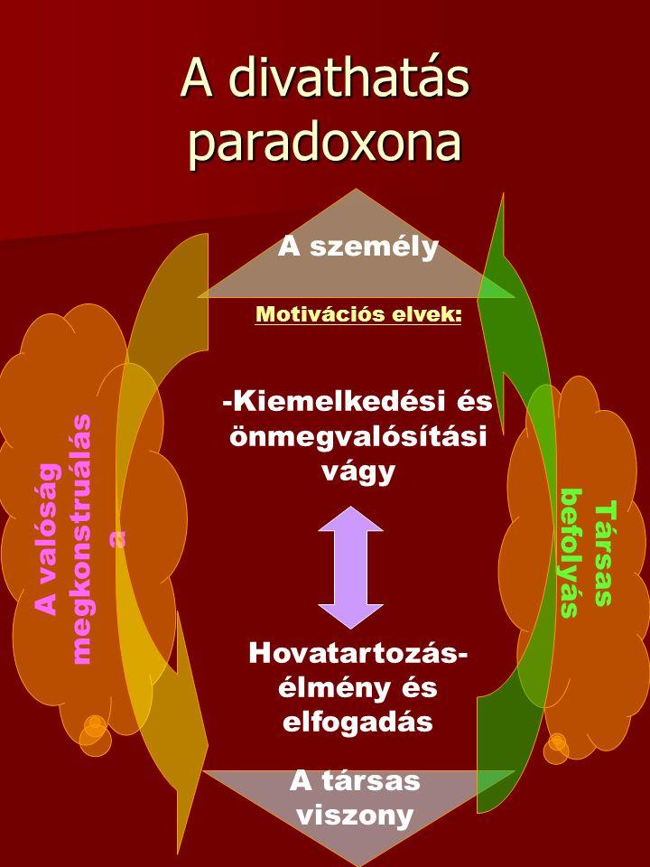A divathatás paradoxona