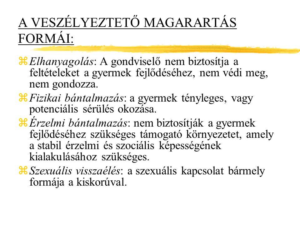 A VESZÉLYEZTETŐ MAGARARTÁS FORMÁI: