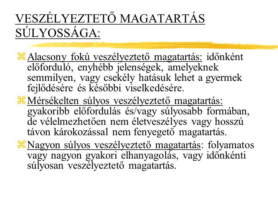 VESZÉLYEZTETŐ MAGATARTÁS SÚLYOSSÁGA:
