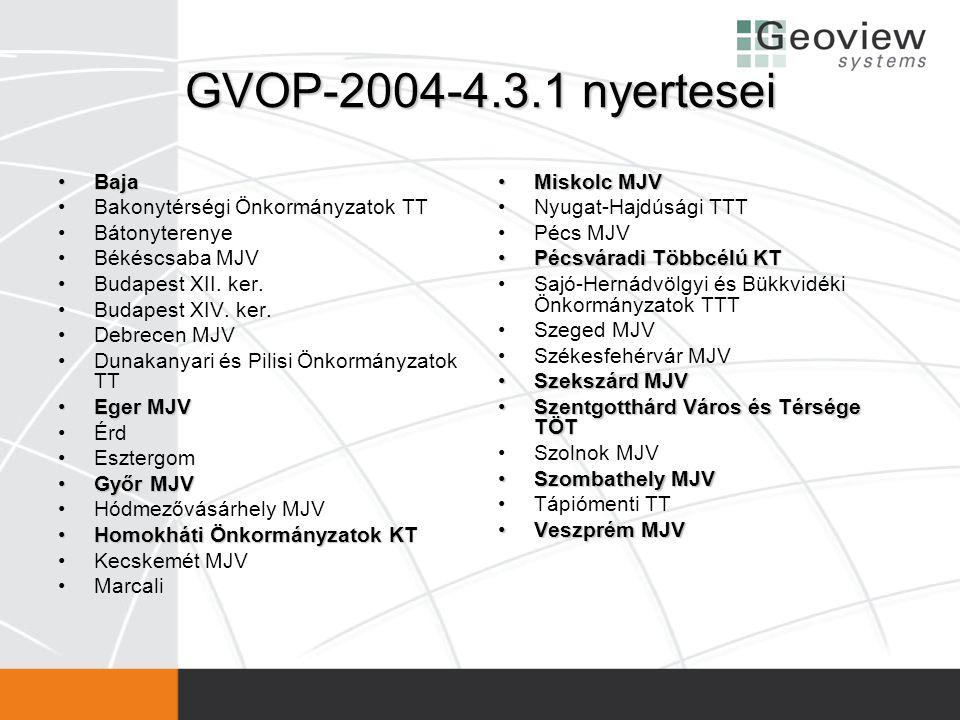 GVOP-2004-4.3.1 nyertesei Baja Bakonytérségi Önkormányzatok TT