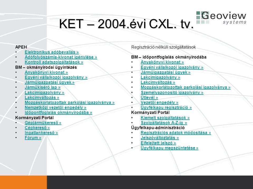 KET – 2004.évi CXL. tv. APEH Elektronikus adóbevallás »