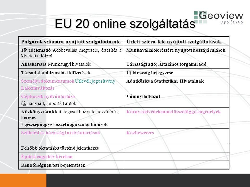 EU 20 online szolgáltatás