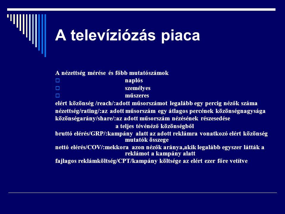 A televíziózás piaca A nézettség mérése és főbb mutatószámok naplós