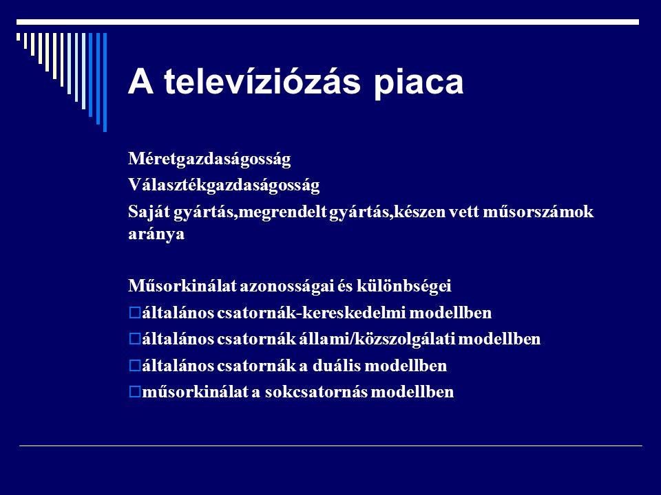 A televíziózás piaca Méretgazdaságosság Választékgazdaságosság
