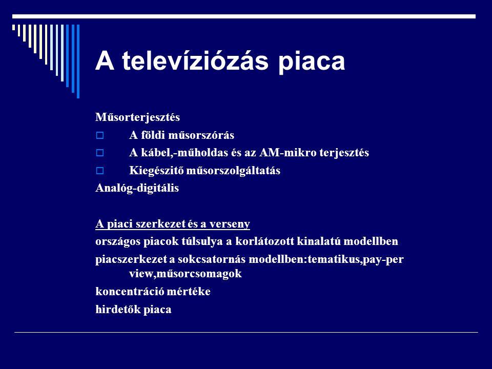 A televíziózás piaca Műsorterjesztés A földi műsorszórás