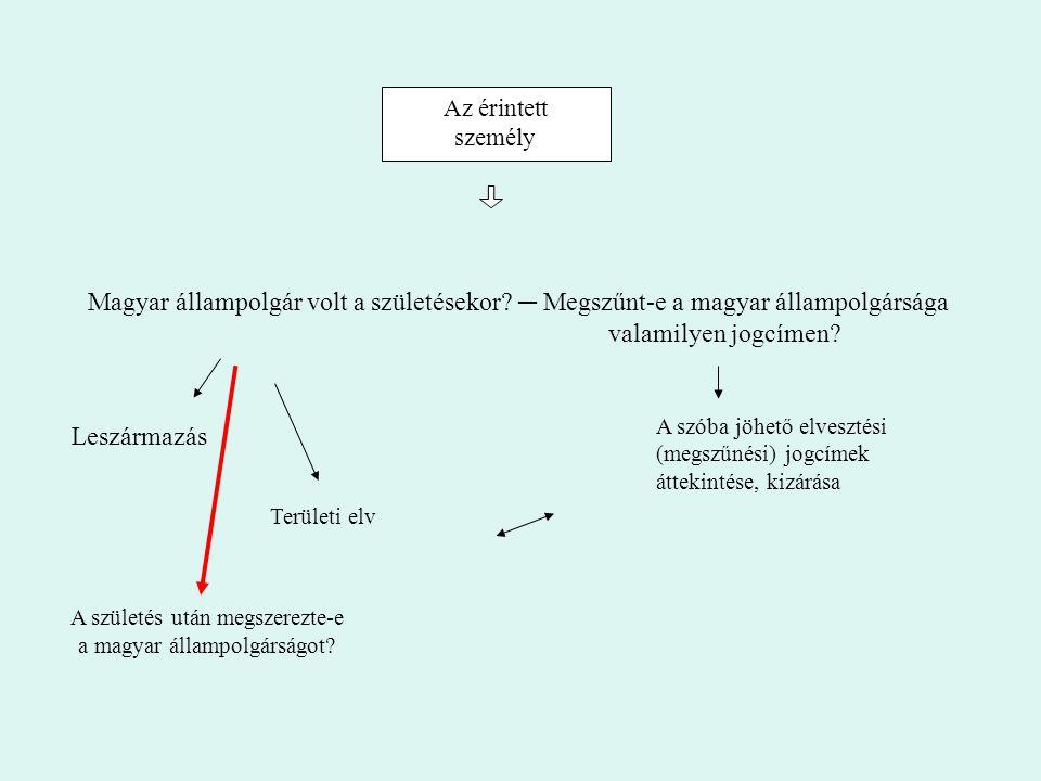 Az érintett személy. Magyar állampolgár volt a születésekor ─ Megszűnt-e a magyar állampolgársága valamilyen jogcímen