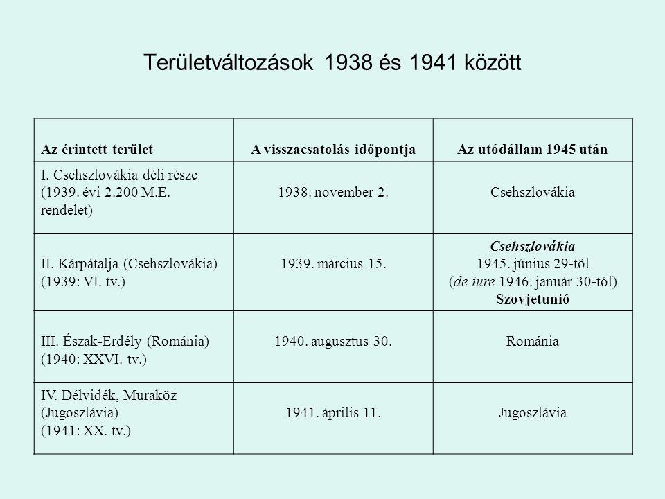 Területváltozások 1938 és 1941 között