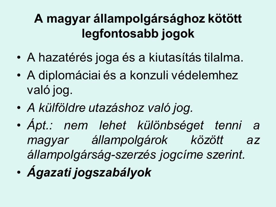 A magyar állampolgársághoz kötött legfontosabb jogok