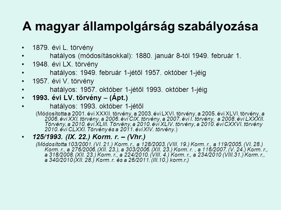 A magyar állampolgárság szabályozása