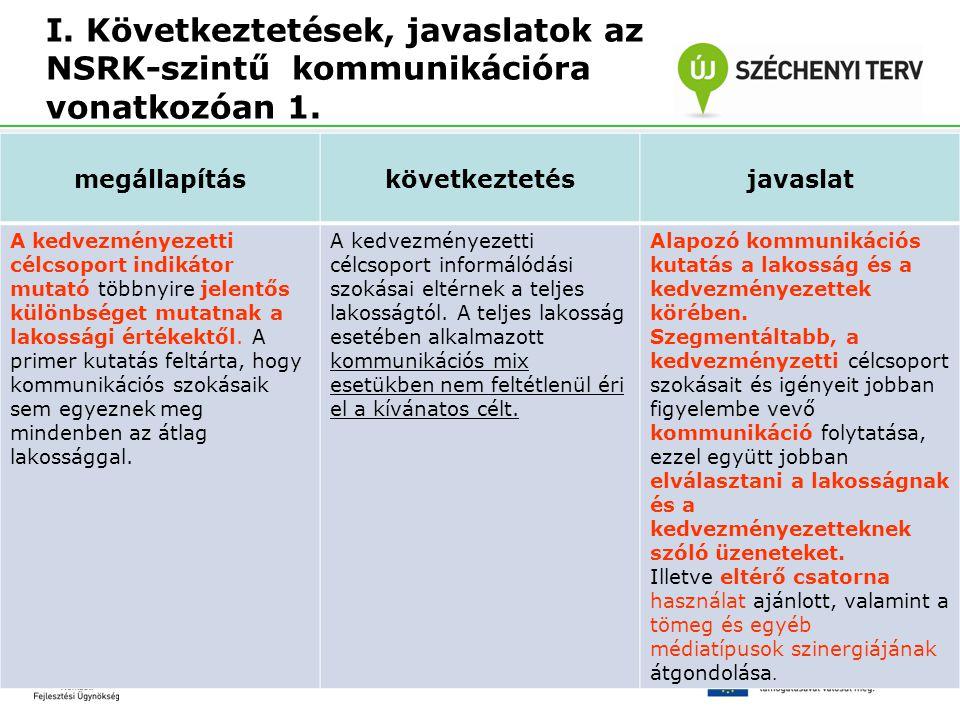 I. Következtetések, javaslatok az NSRK-szintű kommunikációra vonatkozóan 1.