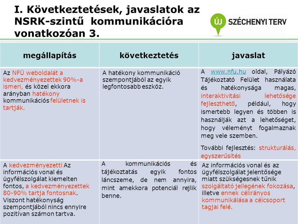 I. Következtetések, javaslatok az NSRK-szintű kommunikációra vonatkozóan 3.