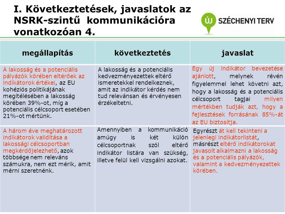 I. Következtetések, javaslatok az NSRK-szintű kommunikációra vonatkozóan 4.