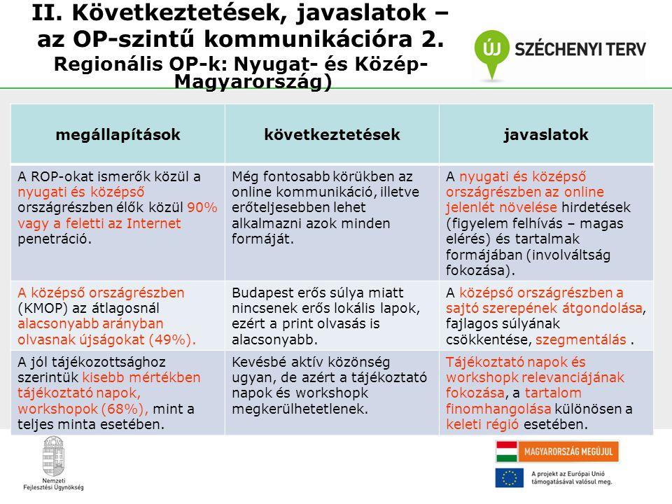 II. Következtetések, javaslatok – az OP-szintű kommunikációra 2.