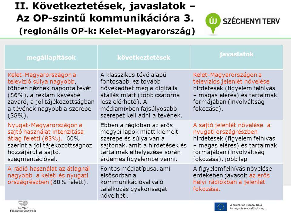 II. Következtetések, javaslatok – Az OP-szintű kommunikációra 3.