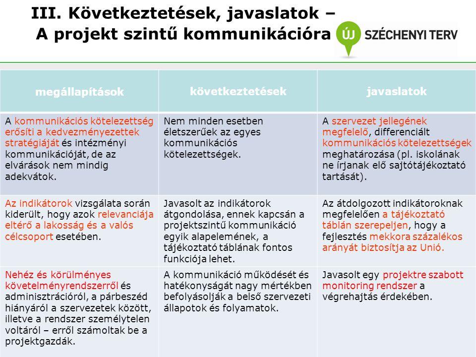 III. Következtetések, javaslatok – A projekt szintű kommunikációra