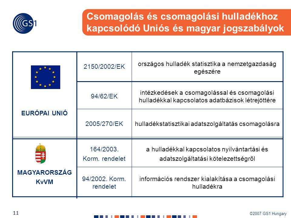 Csomagolás és csomagolási hulladékhoz kapcsolódó Uniós és magyar jogszabályok