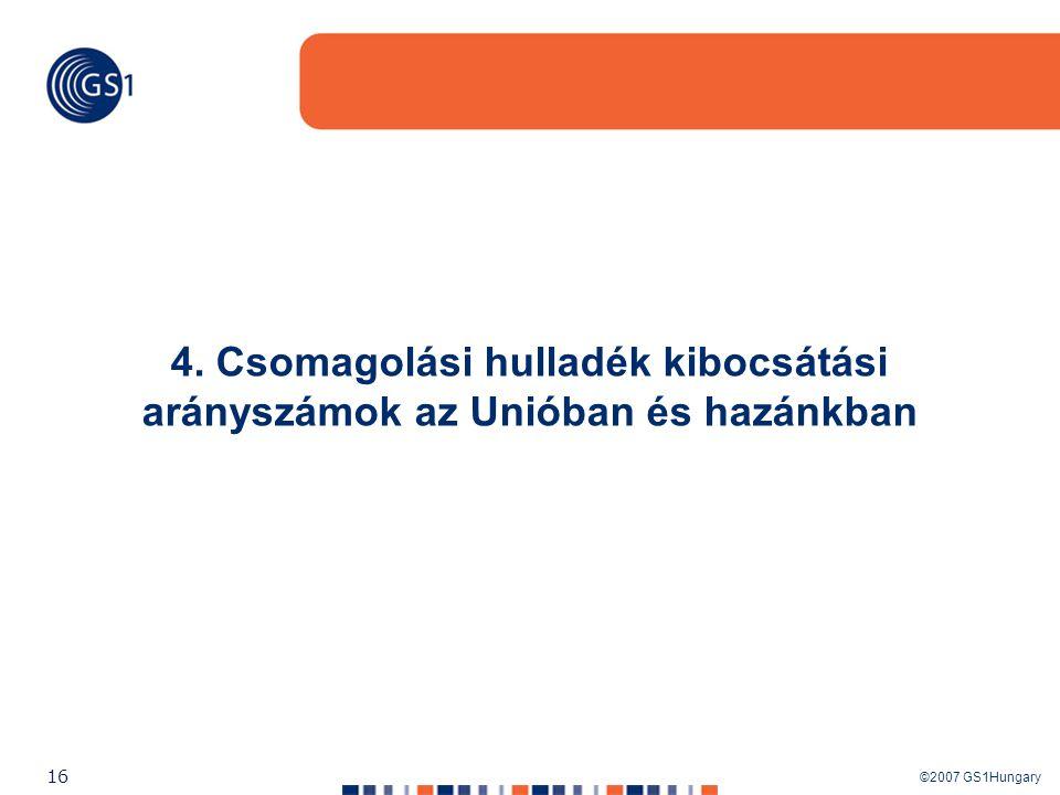 4. Csomagolási hulladék kibocsátási arányszámok az Unióban és hazánkban